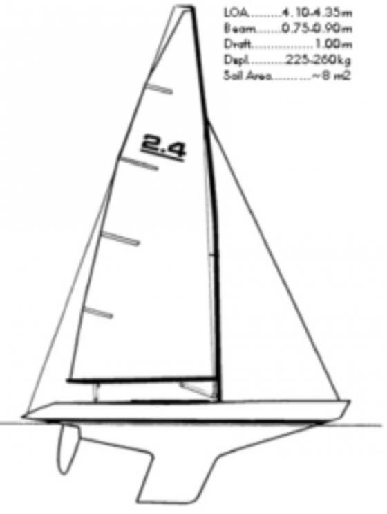 2.4 mR (Mini-12:a)